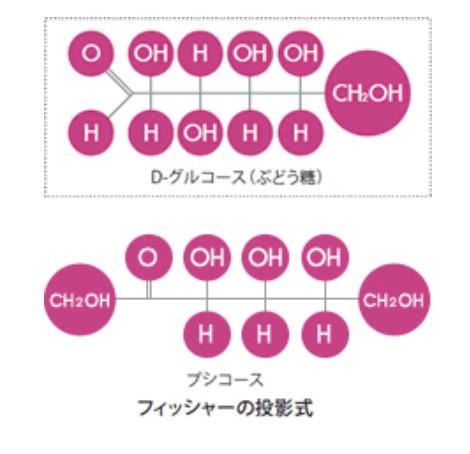 ブドウ糖とアルロースの化学式