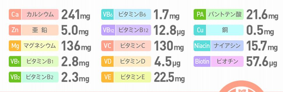 メルミー葉酸サプリの栄養成分