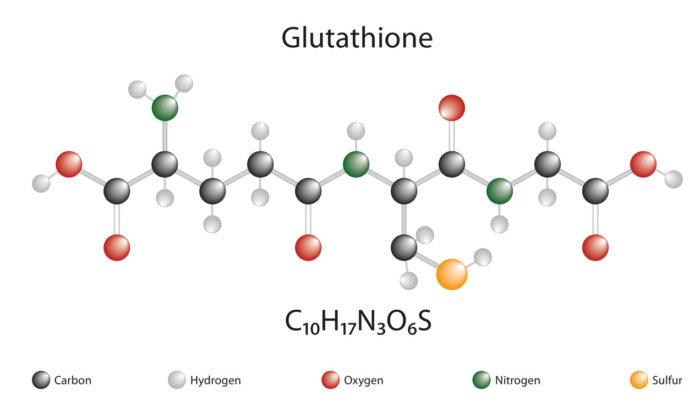 グルタチオンの化学式